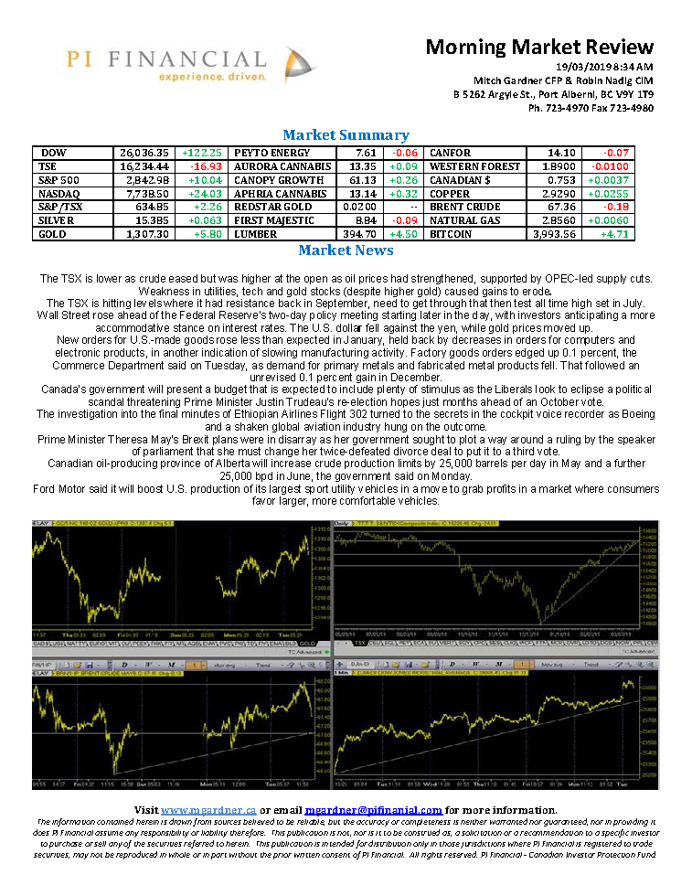 Morning Market Review March 19, 2019.png